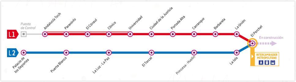 Plano del Metro de Málaga 2020
