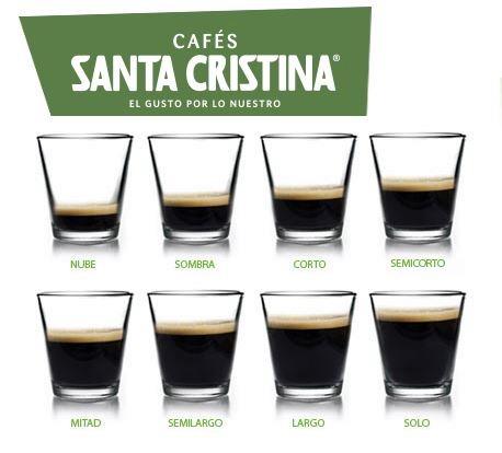 Tipos-Cafe-Malaga-Santa-Cristina