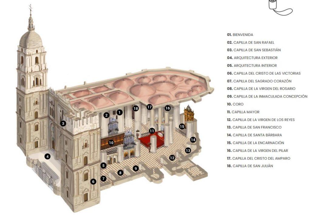 Plano-Catedral-Malaga